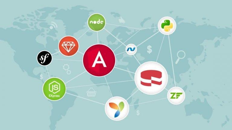 Website Development Framework in 2021